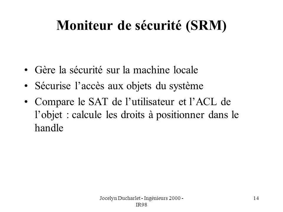 Moniteur de sécurité (SRM)