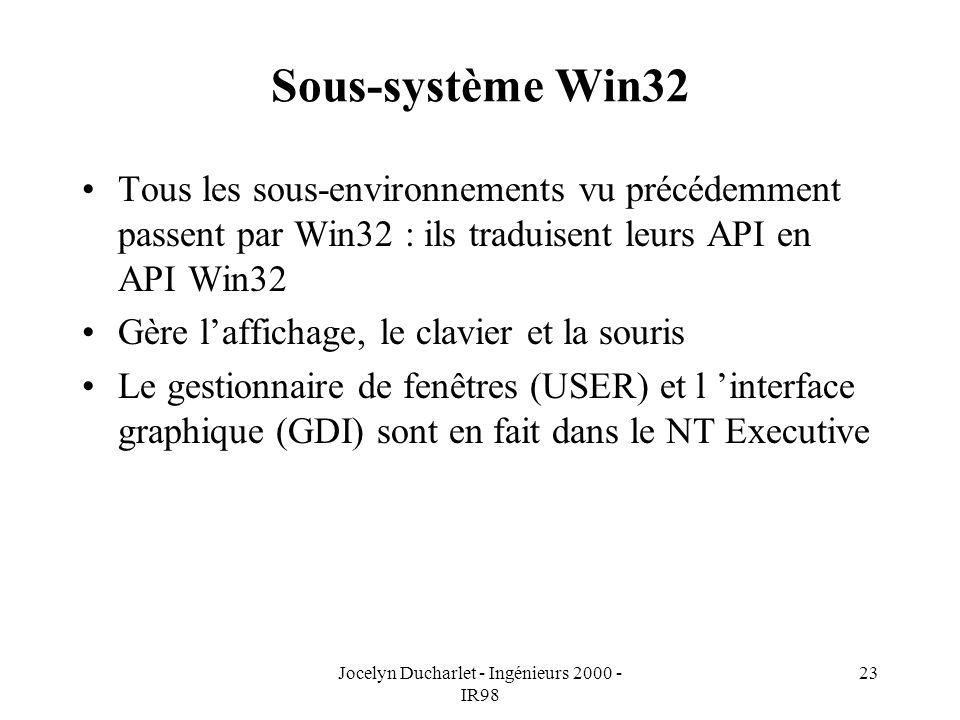 Jocelyn Ducharlet - Ingénieurs 2000 - IR98