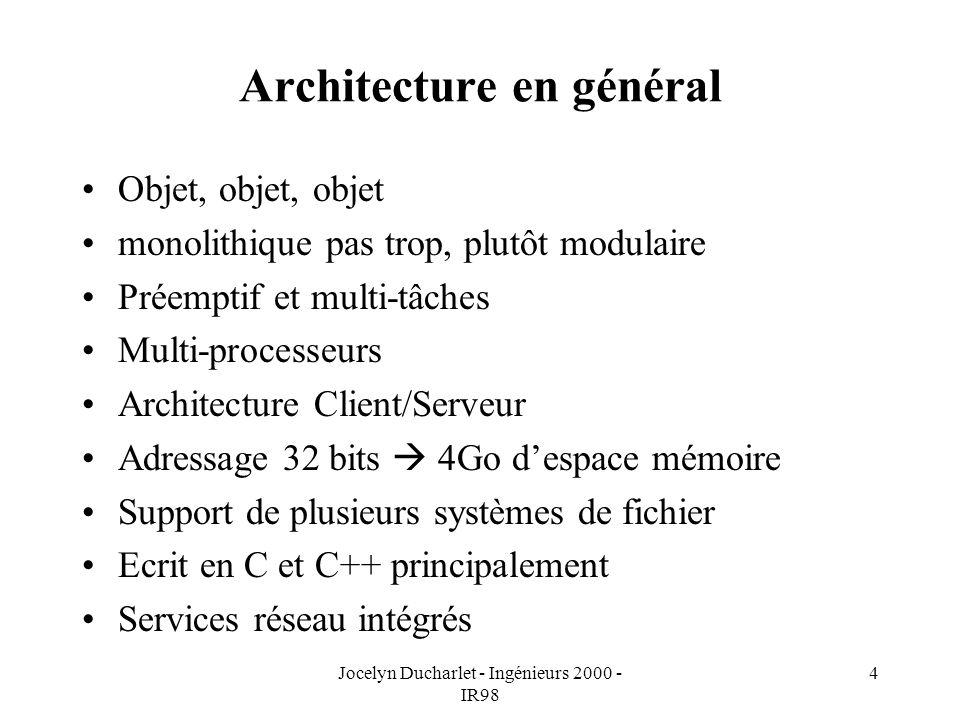 Architecture en général