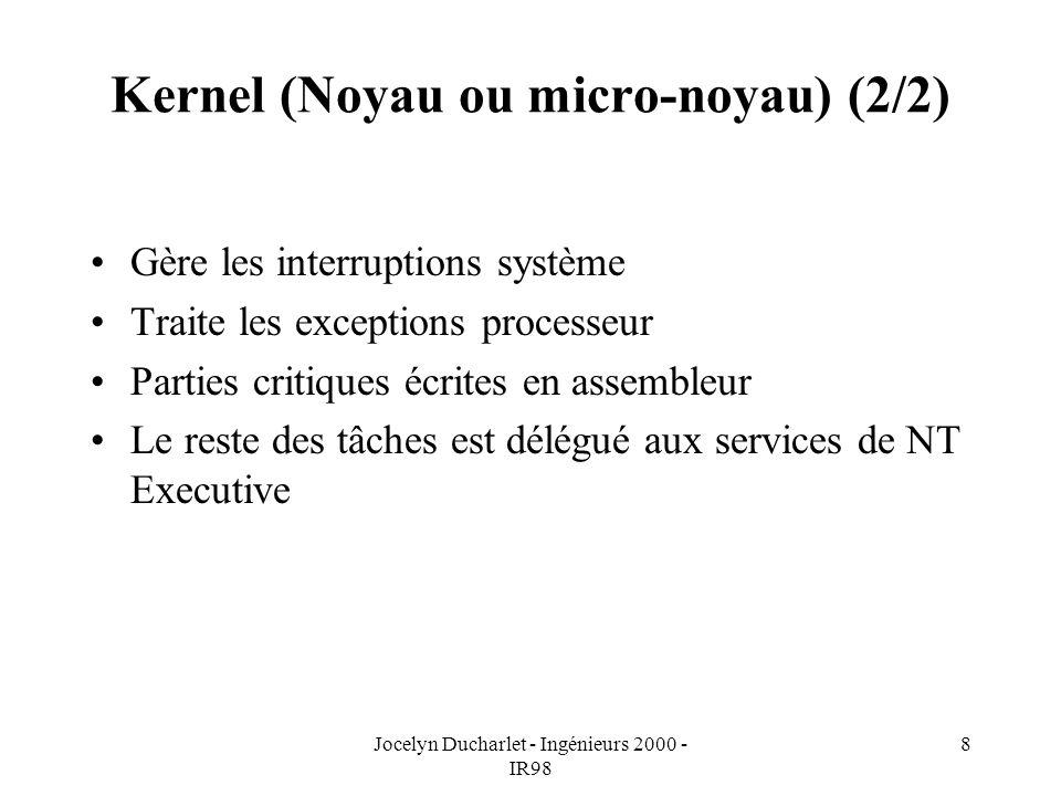 Kernel (Noyau ou micro-noyau) (2/2)