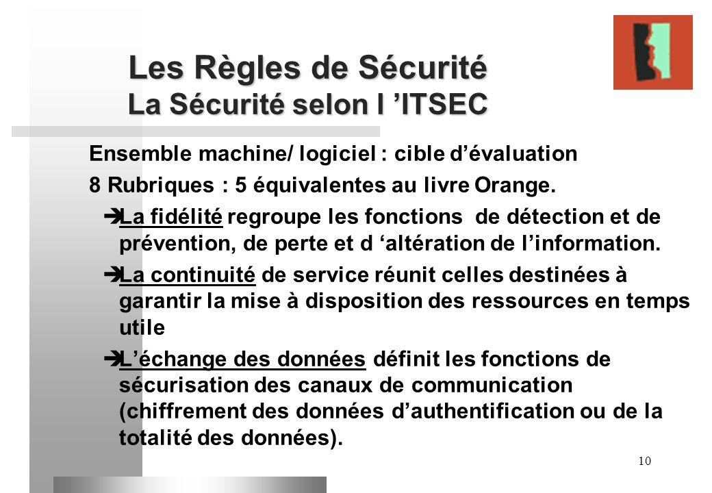 Les Règles de Sécurité La Sécurité selon l 'ITSEC