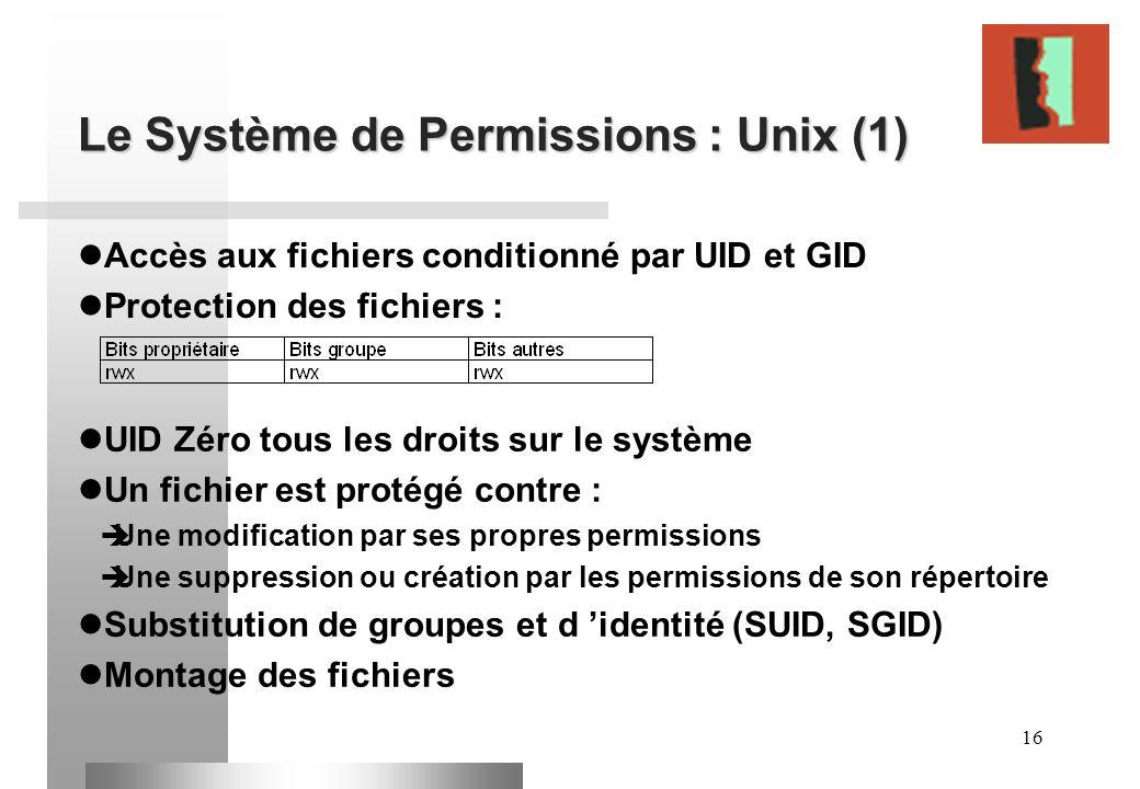 Le Système de Permissions : Unix (1)