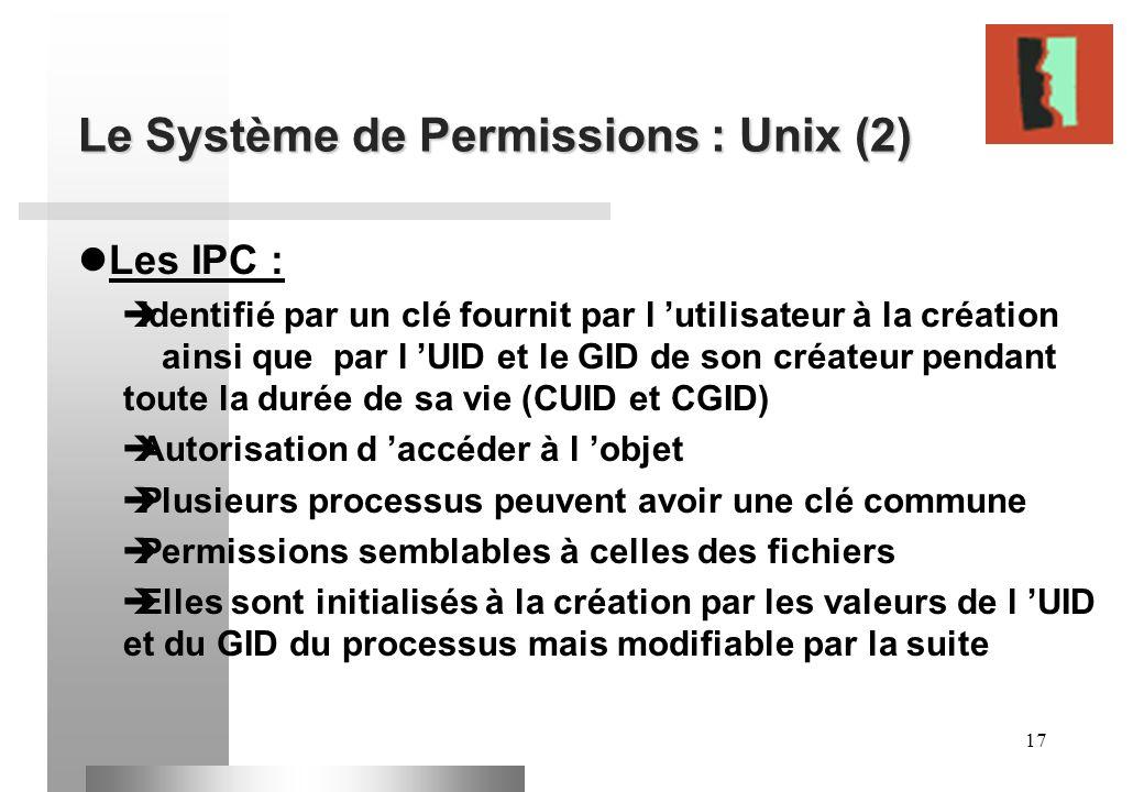 Le Système de Permissions : Unix (2)