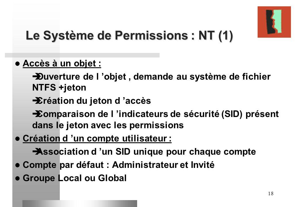 Le Système de Permissions : NT (1)
