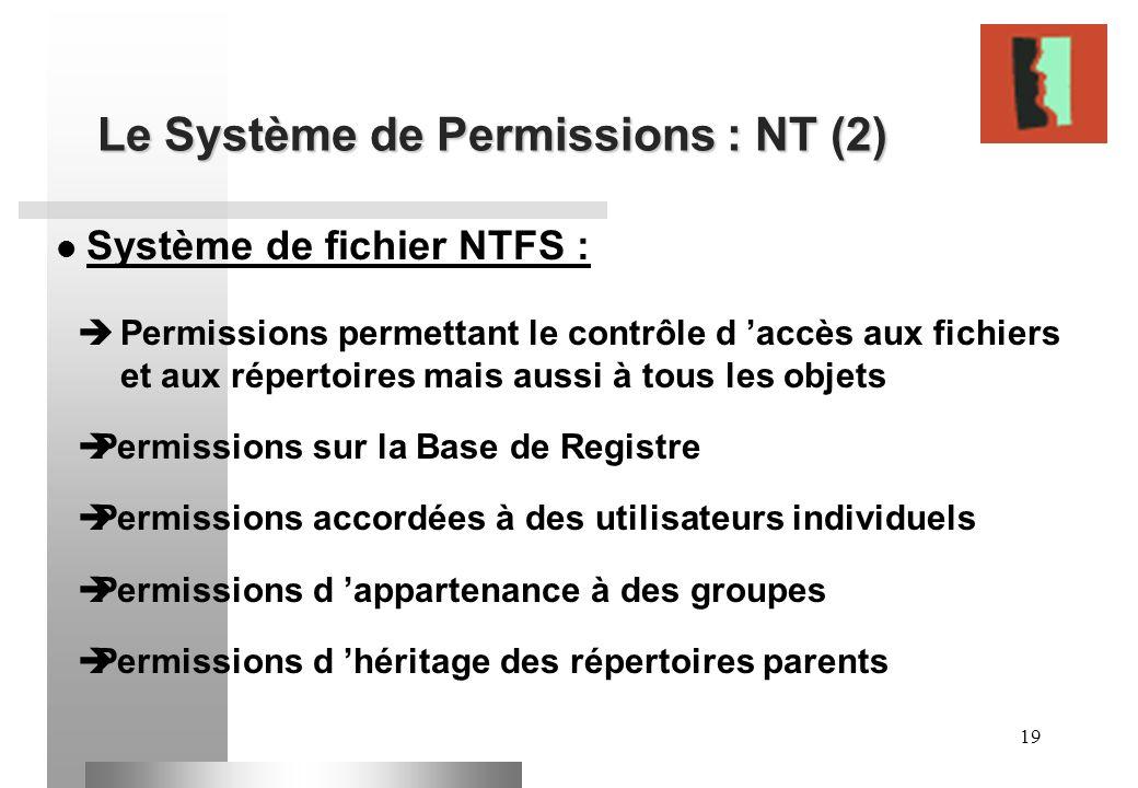 Le Système de Permissions : NT (2)