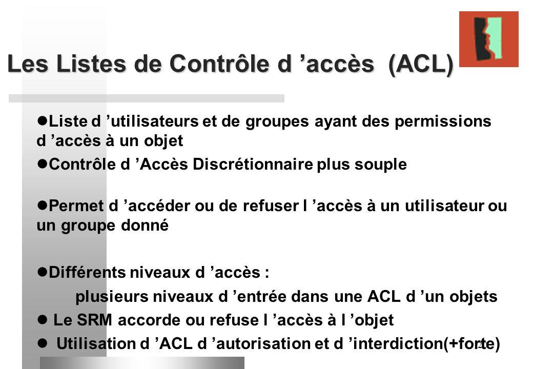 Les Listes de Contrôle d 'accès (ACL)