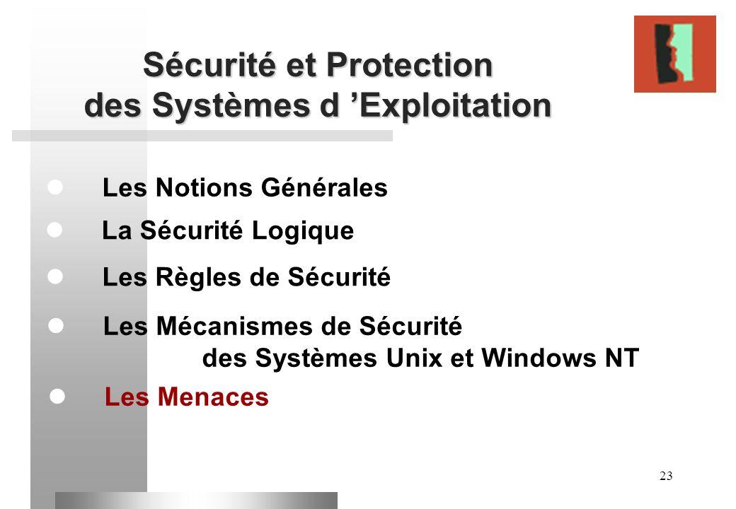 Sécurité et Protection des Systèmes d 'Exploitation