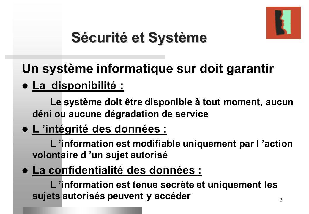 Sécurité et Système Un système informatique sur doit garantir