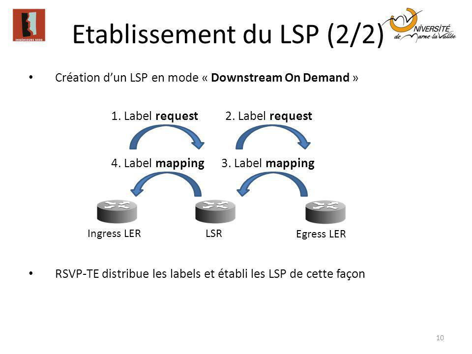 Etablissement du LSP (2/2)
