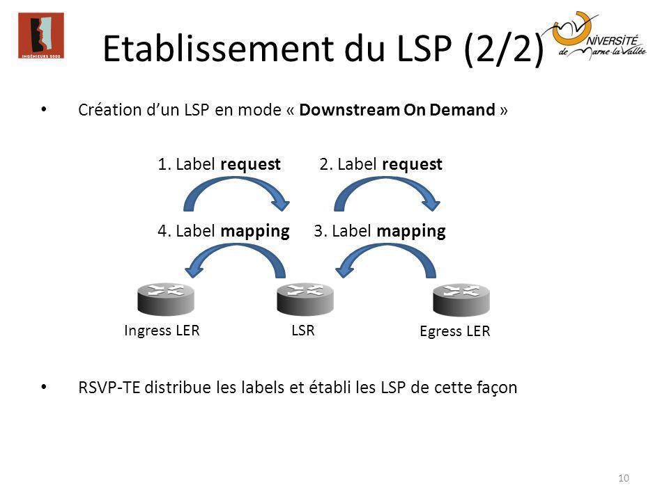 Etablissement du LSP (2/2)