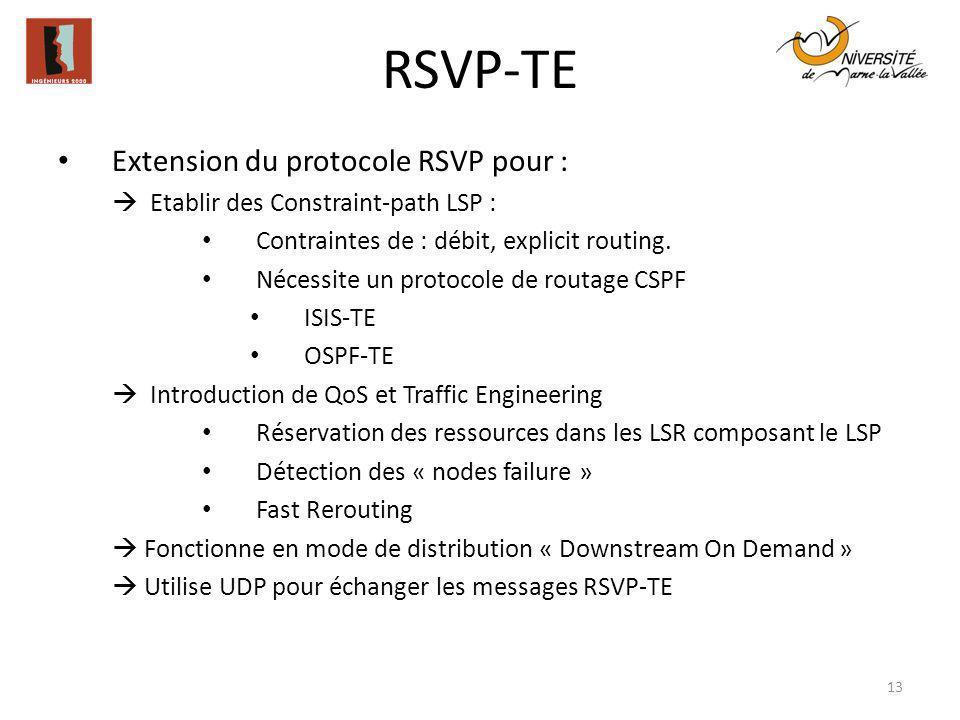 RSVP-TE Extension du protocole RSVP pour :