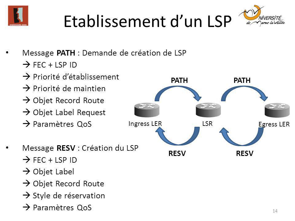 Etablissement d'un LSP