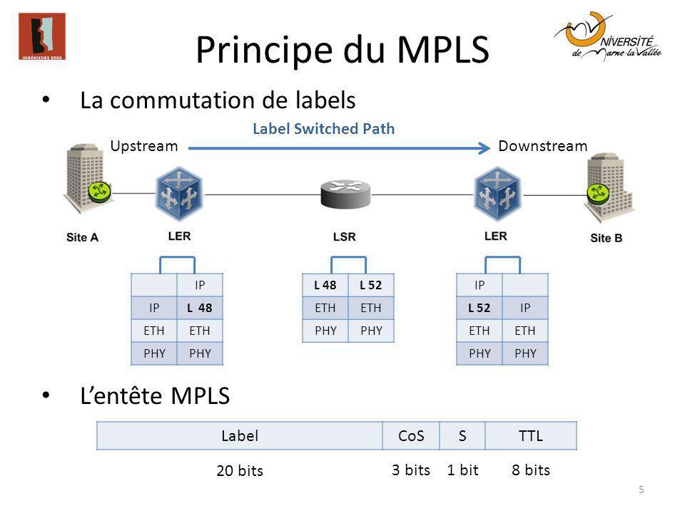 Principe du MPLS La commutation de labels L'entête MPLS