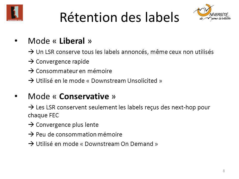 Rétention des labels Mode « Liberal » Mode « Conservative »