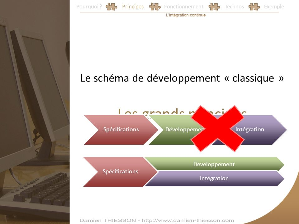 Les grands principes Le schéma de développement « classique »