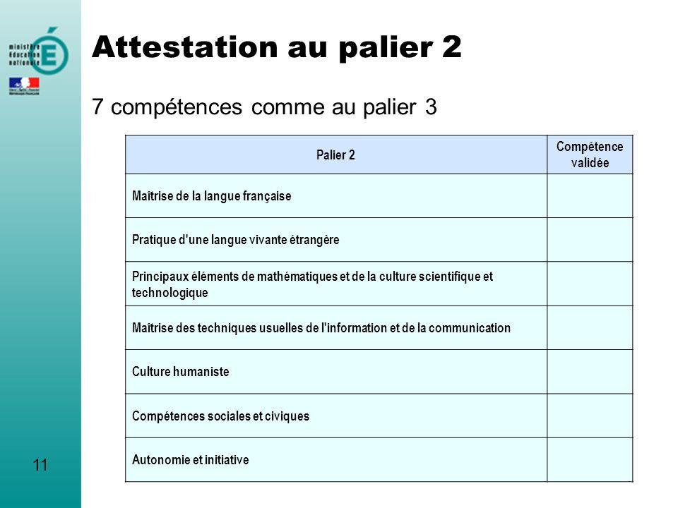 Attestation au palier 2 7 compétences comme au palier 3