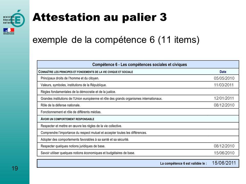 Attestation au palier 3 exemple de la compétence 6 (11 items)