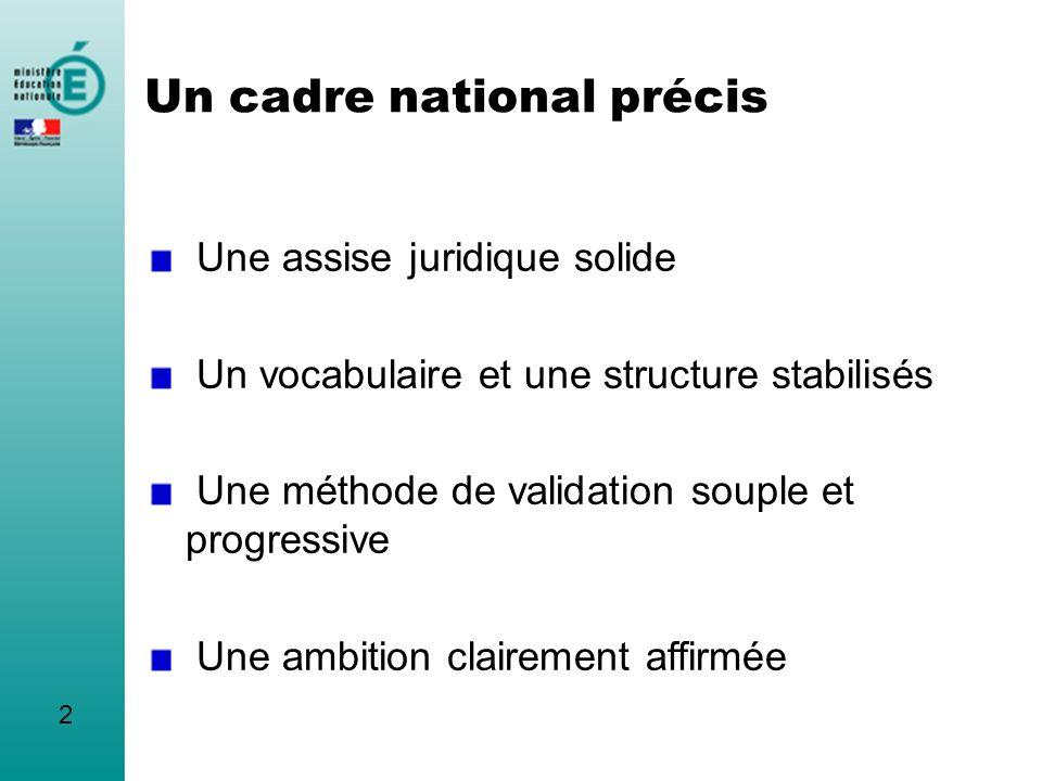 Un cadre national précis
