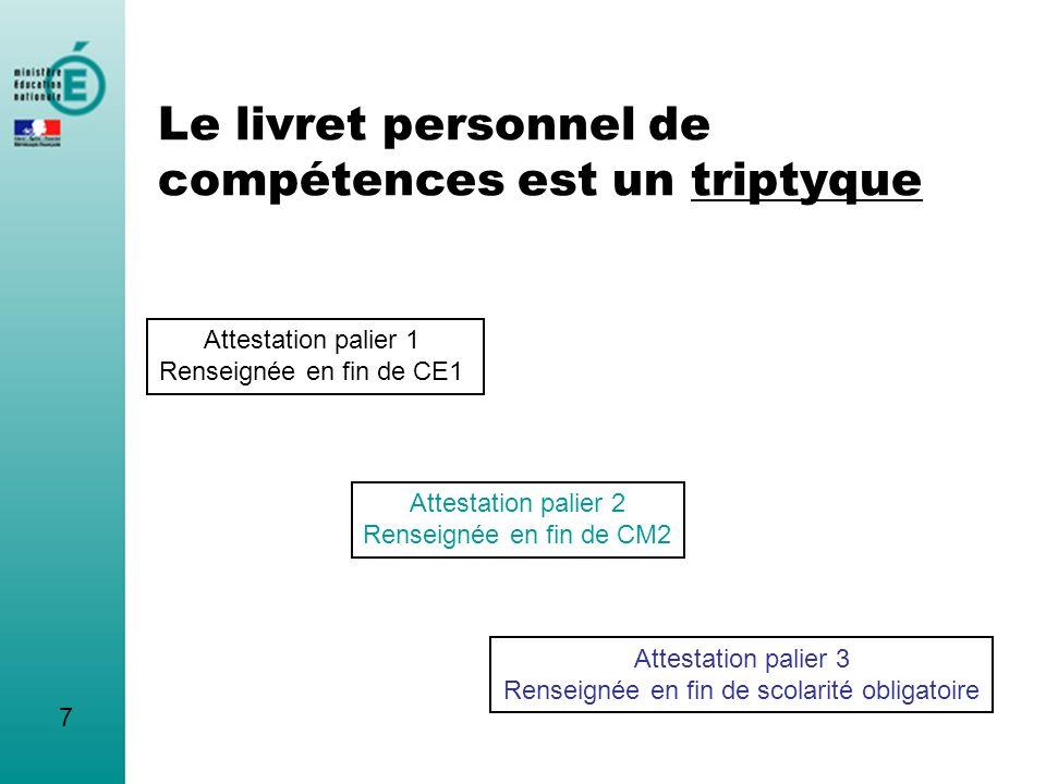 Le livret personnel de compétences est un triptyque