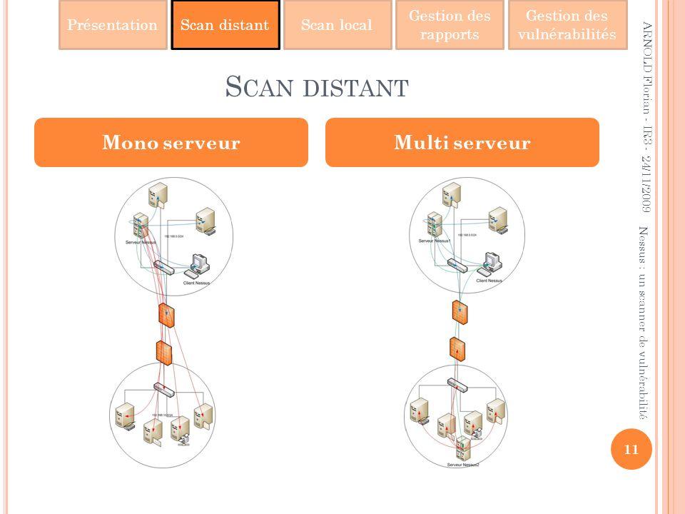 Scan distant Mono serveur Multi serveur ARNOLD Florian - IR3 -