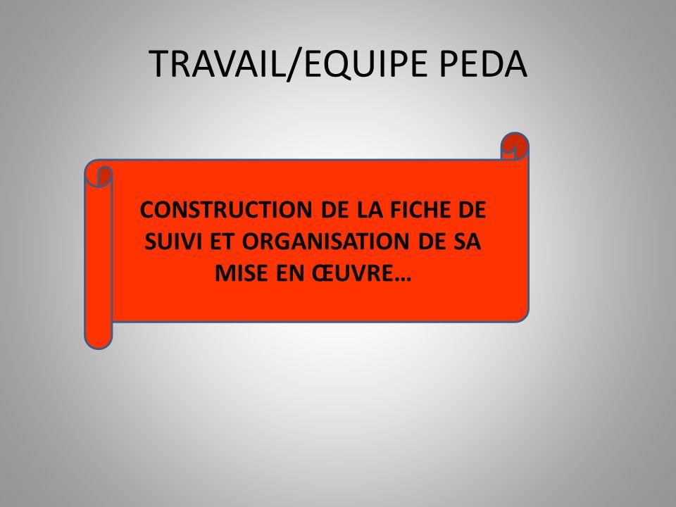 CONSTRUCTION DE LA FICHE DE SUIVI ET ORGANISATION DE SA MISE EN ŒUVRE…