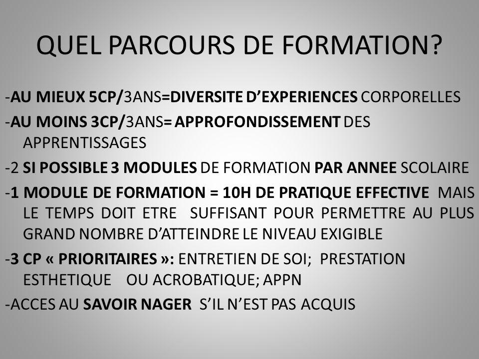 QUEL PARCOURS DE FORMATION