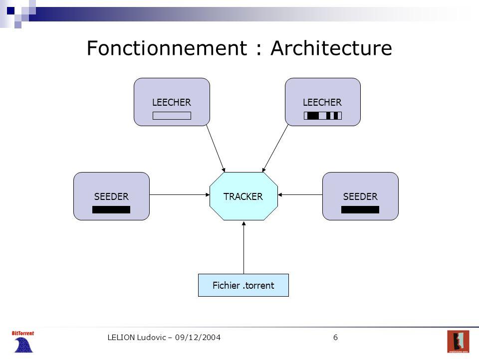 Fonctionnement : Architecture