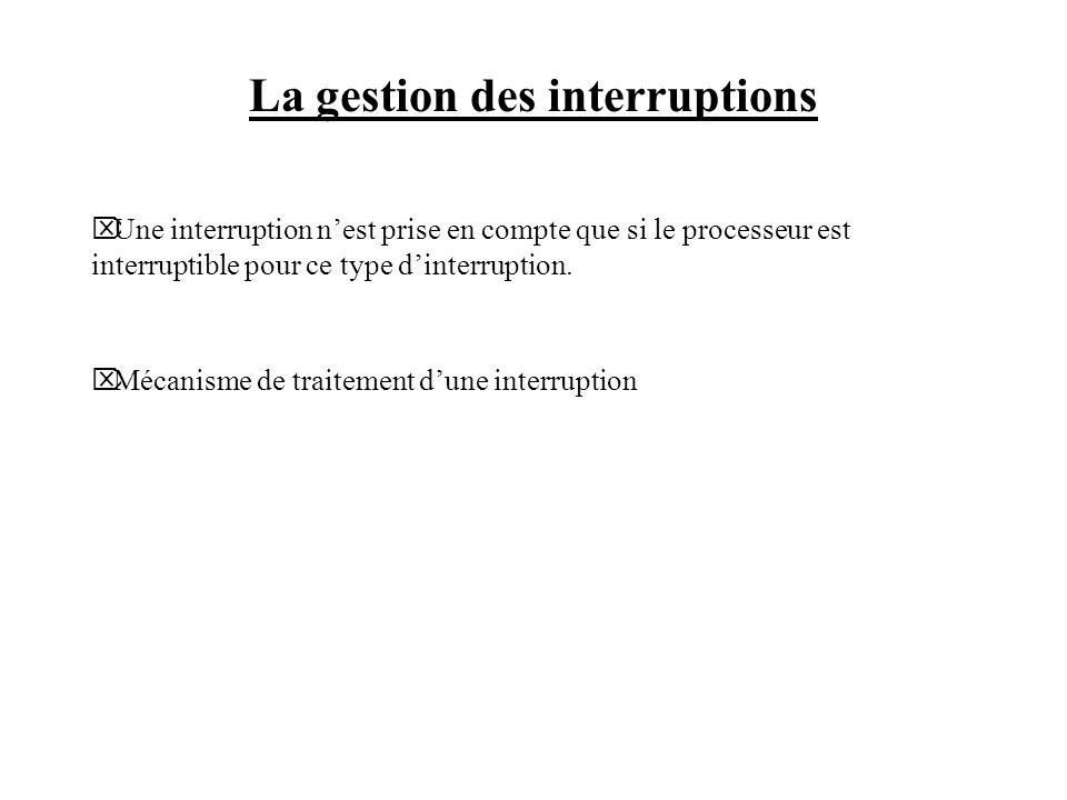 La gestion des interruptions