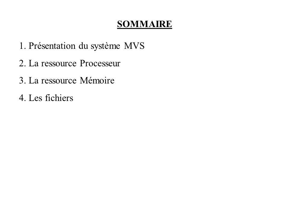 SOMMAIRE 1. Présentation du système MVS. 2. La ressource Processeur.