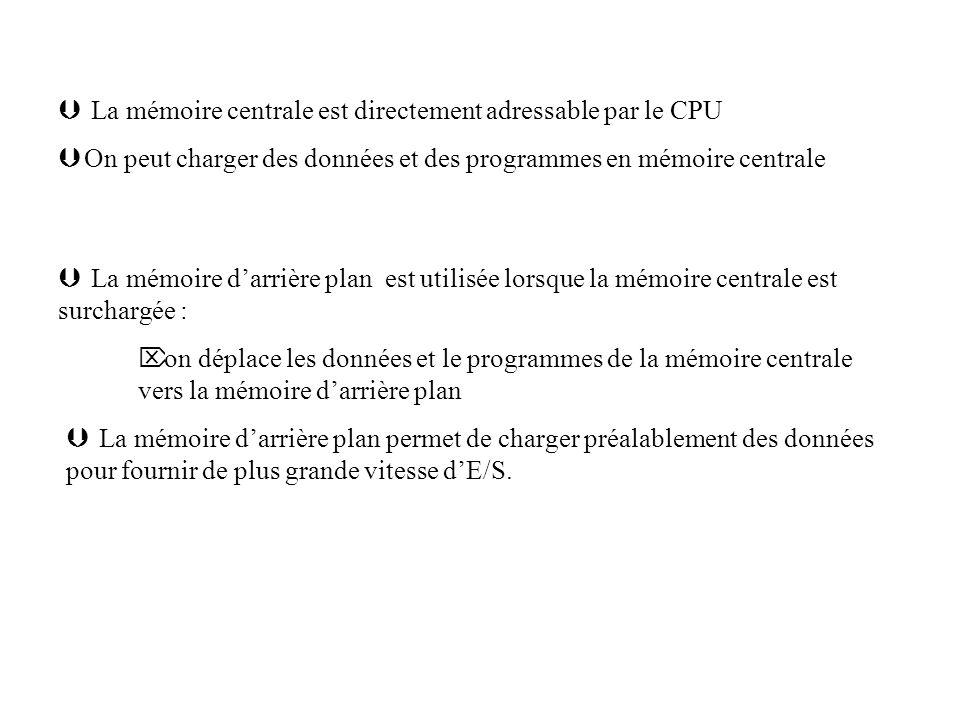 La mémoire centrale est directement adressable par le CPU