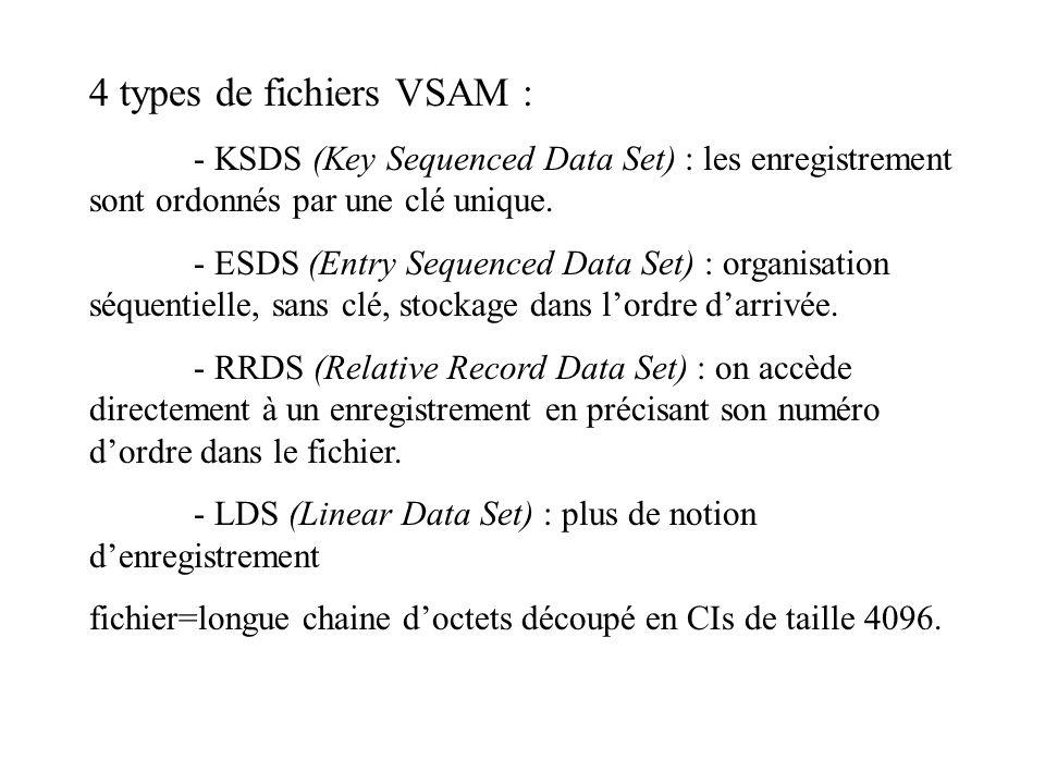 4 types de fichiers VSAM :