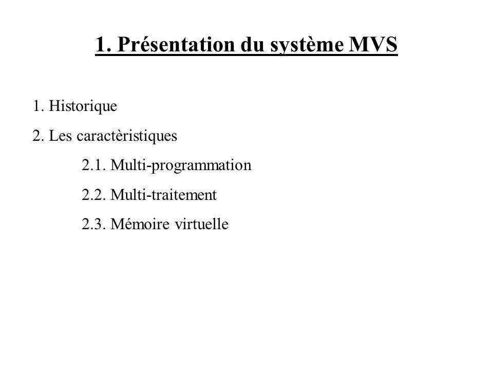 1. Présentation du système MVS