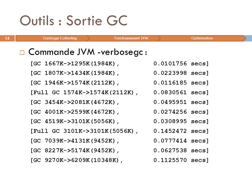 Outils : Sortie GC Commande JVM -verbosegc :