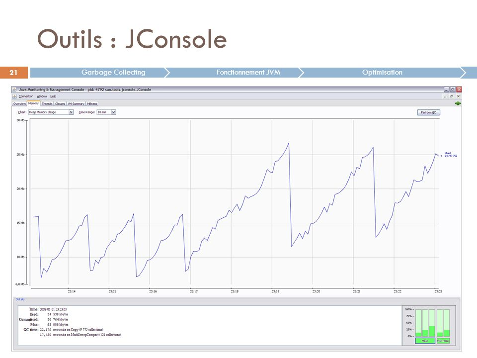 Outils : JConsole Garbage Collecting Fonctionnement JVM Optimisation