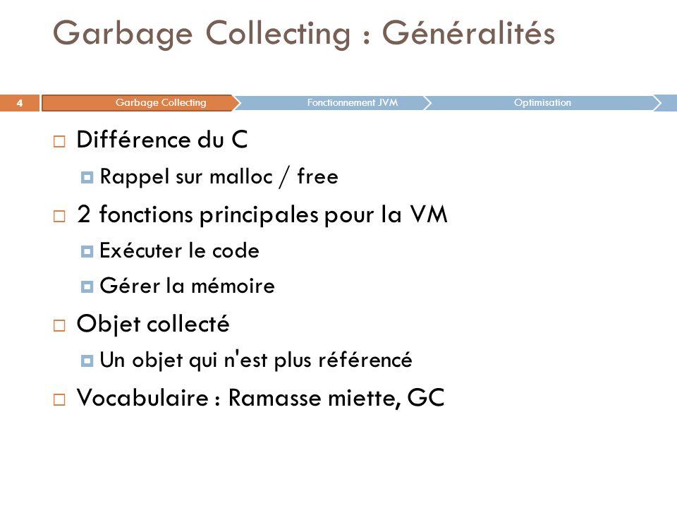 Garbage Collecting : Généralités