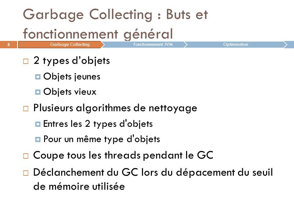 Garbage Collecting : Buts et fonctionnement général