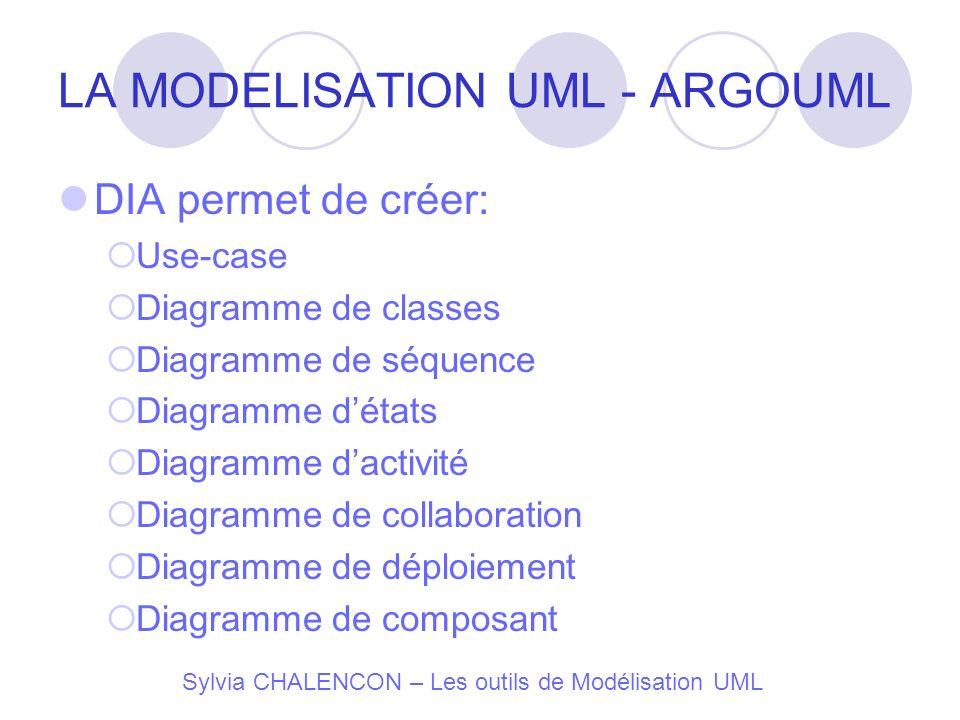 LA MODELISATION UML - ARGOUML
