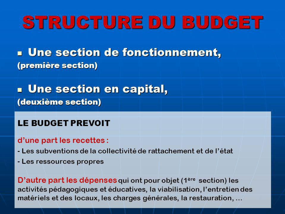 STRUCTURE DU BUDGET Une section de fonctionnement,