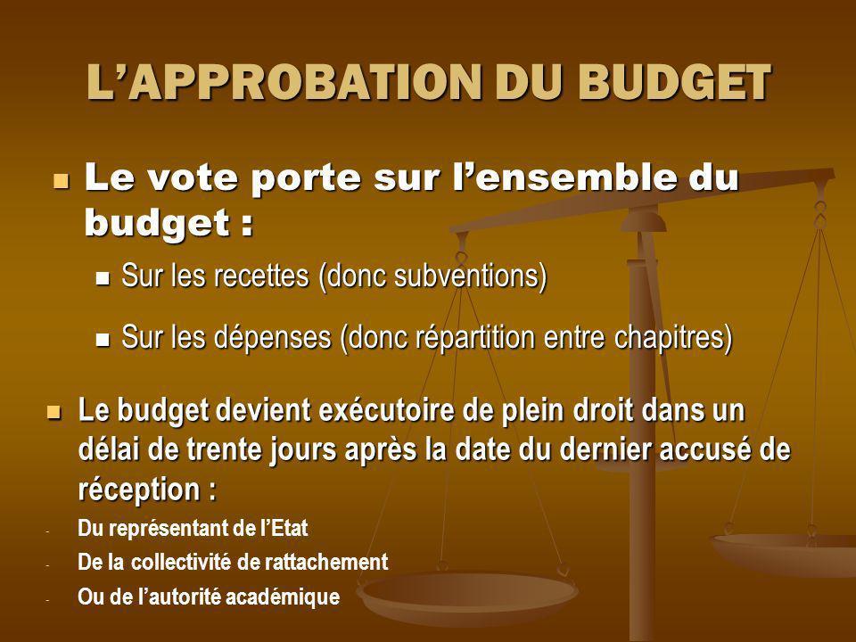 L'APPROBATION DU BUDGET