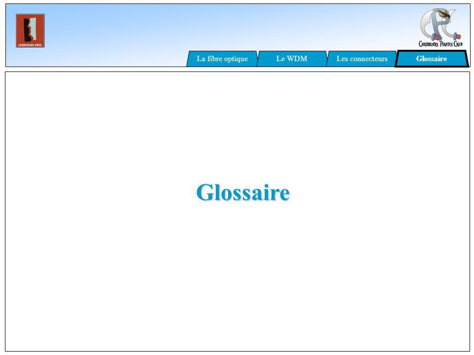 La fibre optique Le WDM Les connecteurs Glossaire Glossaire