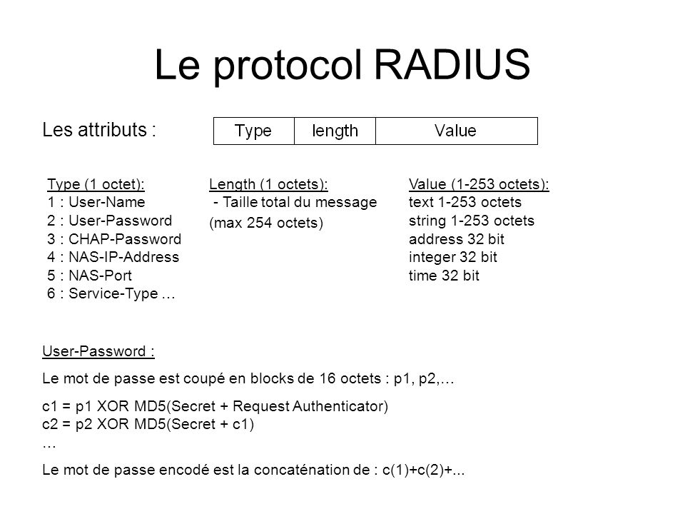 Le protocol RADIUS Les attributs : Type (1 octet): 1 : User-Name