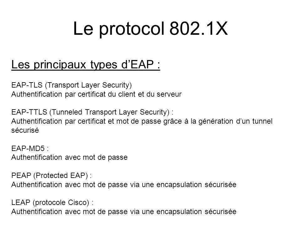 Le protocol 802.1X Les principaux types d'EAP :