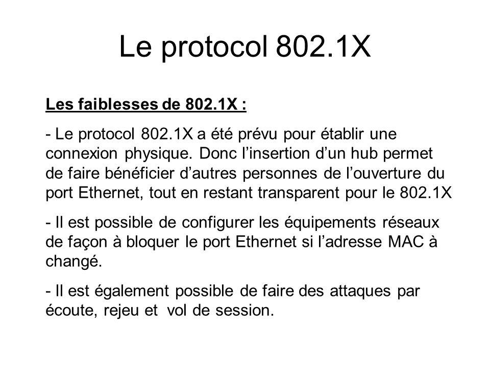 Le protocol 802.1X Les faiblesses de 802.1X :