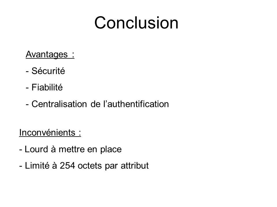 Conclusion Avantages : Sécurité Fiabilité