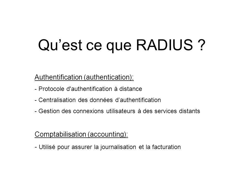 Qu'est ce que RADIUS Authentification (authentication):