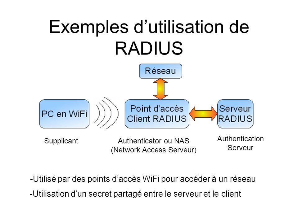 Exemples d'utilisation de RADIUS