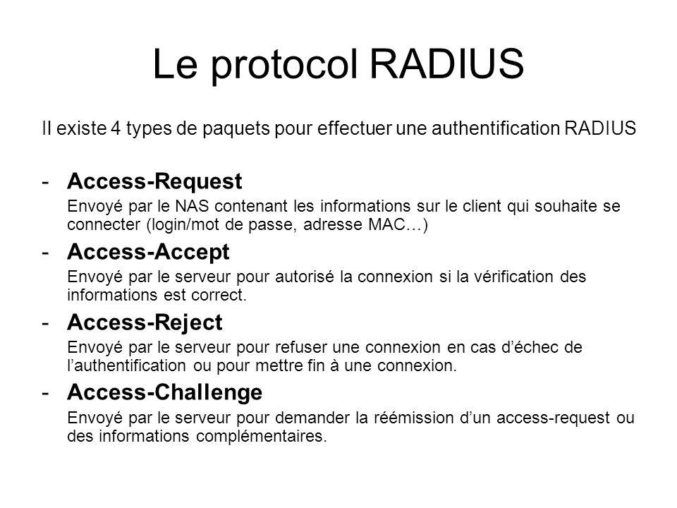 Le protocol RADIUS Access-Request Access-Accept Access-Reject