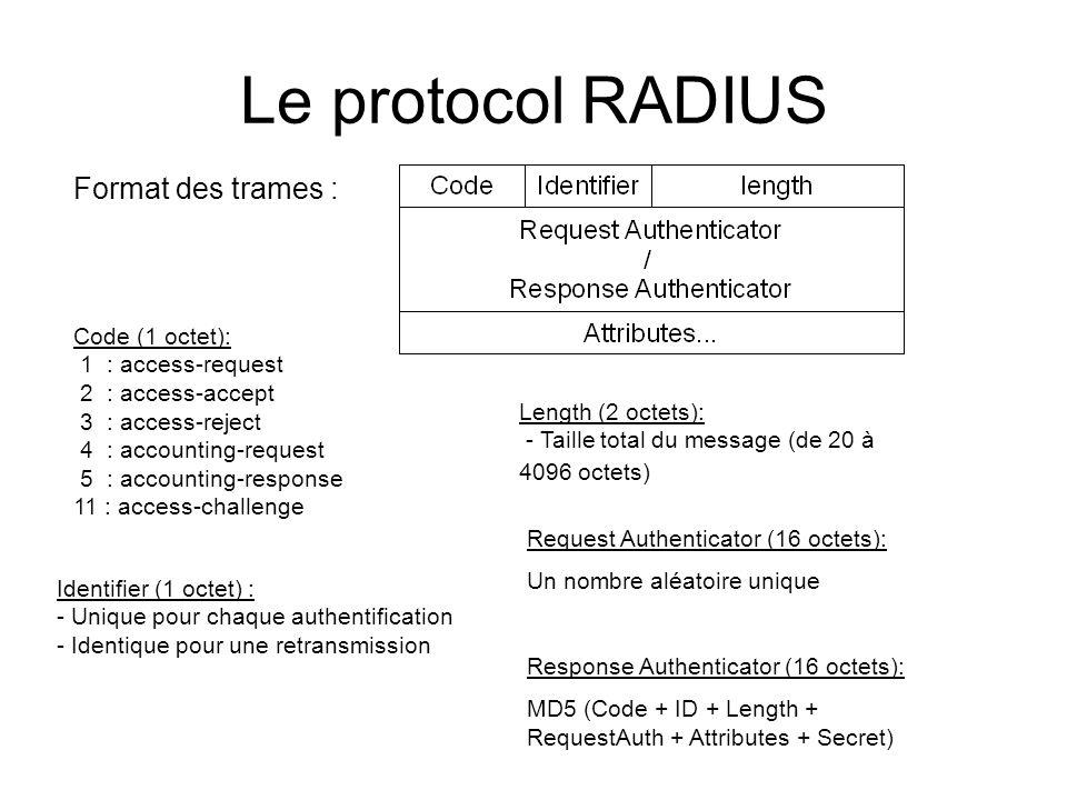 Le protocol RADIUS Format des trames : Code (1 octet):