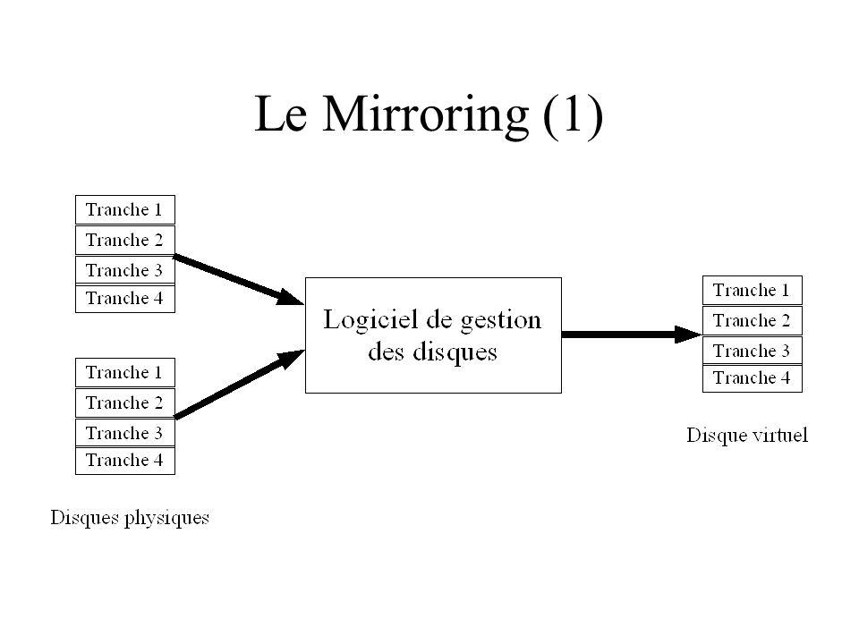 Le Mirroring (1) Le logiciel permet de gérer plusieurs disques physiques, et de les considérés comme 1 seul disque virtuel.