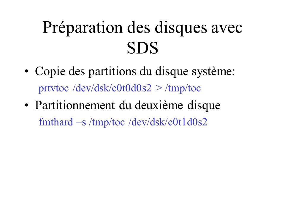 Préparation des disques avec SDS
